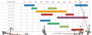 Construction Project Scheduling using Microsoft Project